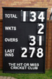 traditional cricket scoreboard